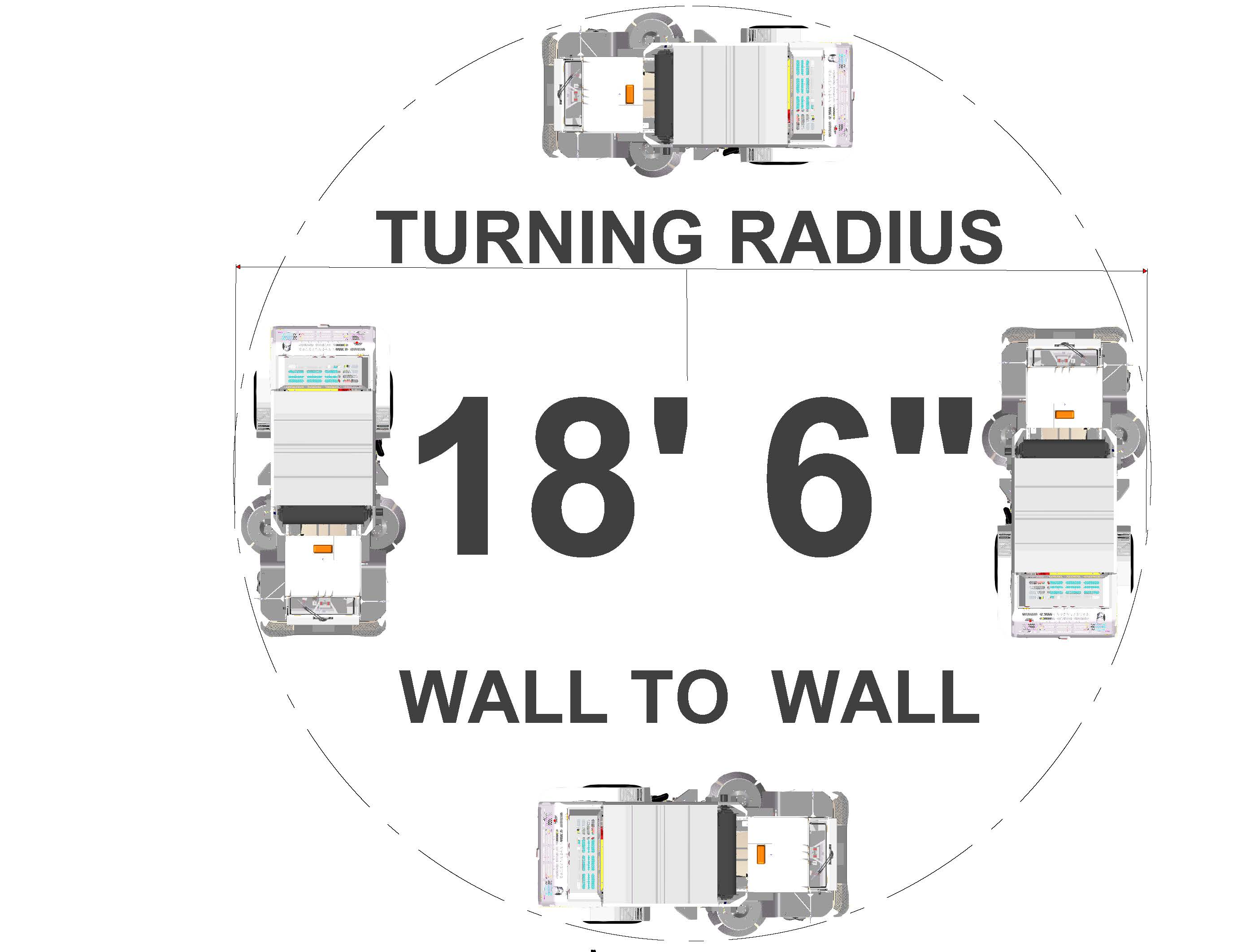 Turning Radius Diagram