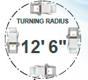 Turning Radius