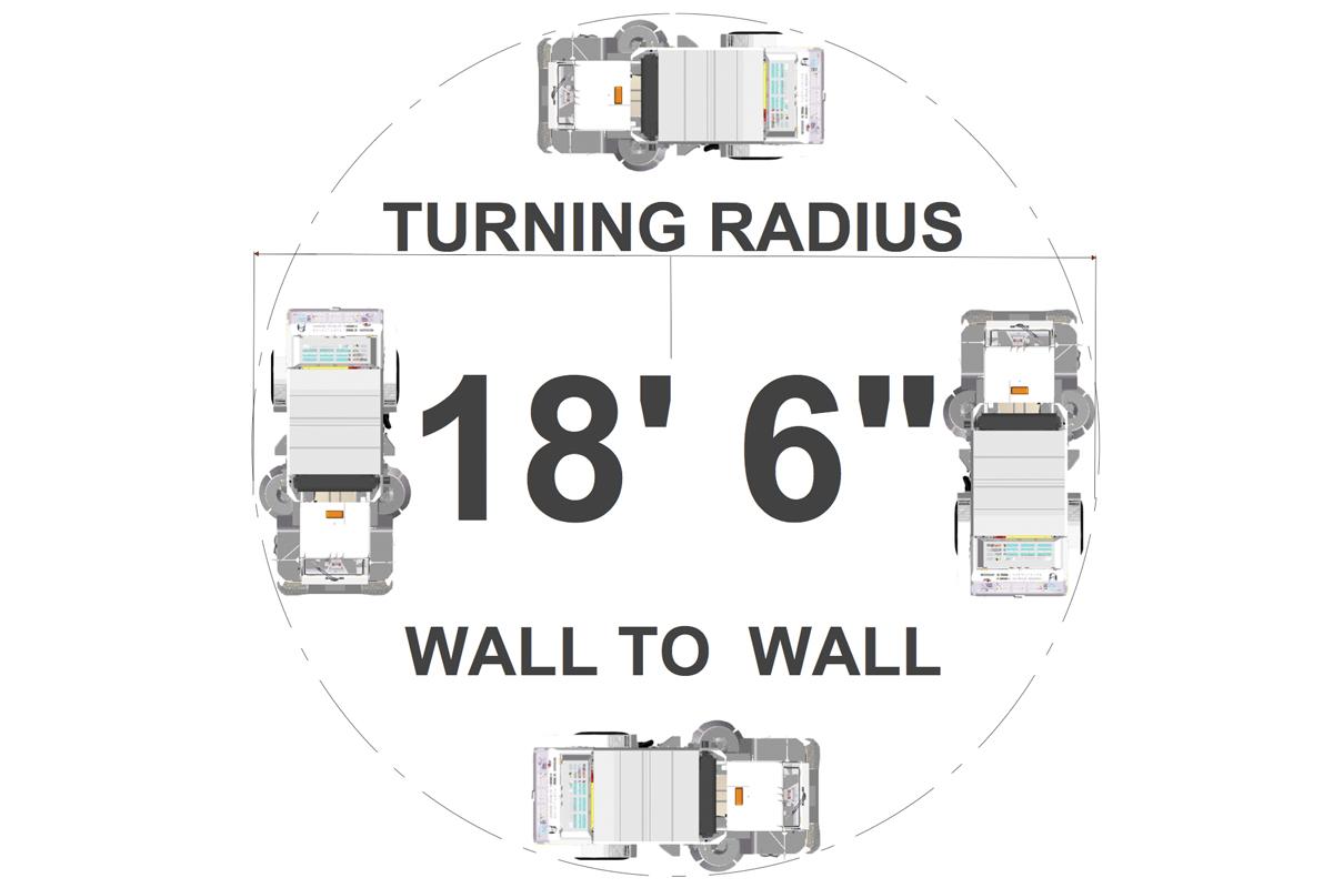 Pickup Truck Turning Radius Car Reviews 2018 Agco Automotive Repair Service Baton Rouge La Detailed Auto R3air Global Environmental Products